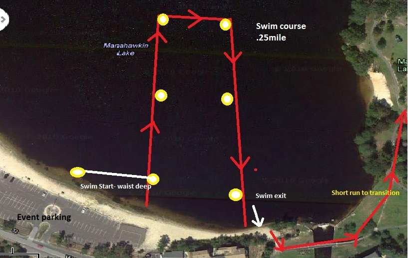 1f08453491fd13732fbc_df74420a65a3cee7fdb8_ddbcf_swim_course.jpg