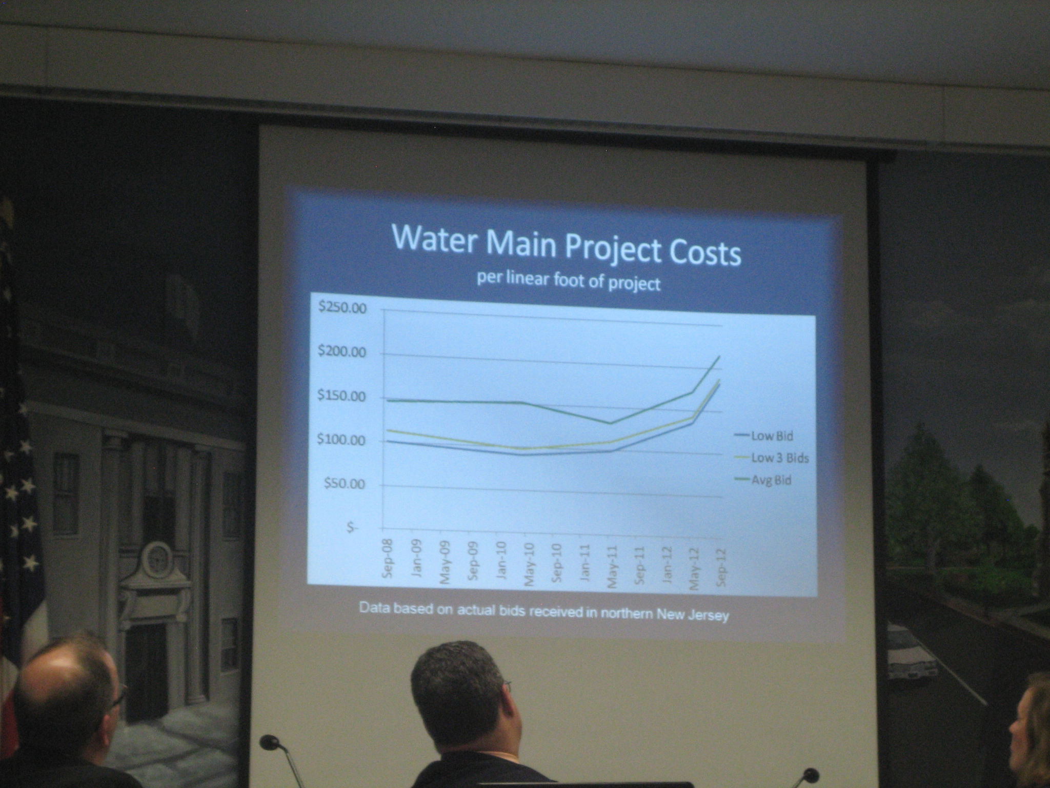3e2a03e8ef095cef81db_Water_main_project_cost_diagram__.jpg