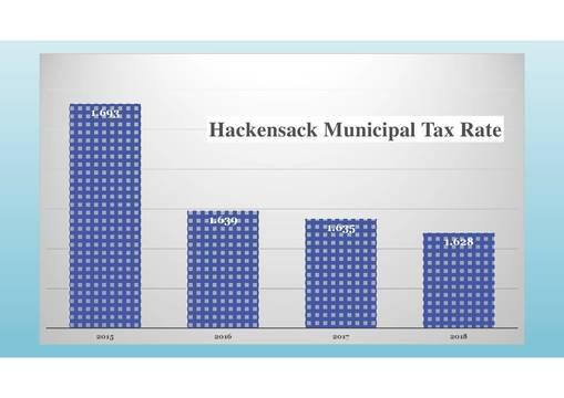Top_story_865b3f8ca90f5509c2e6_2018_municipal_budget_presentation-16-16.jpg-001