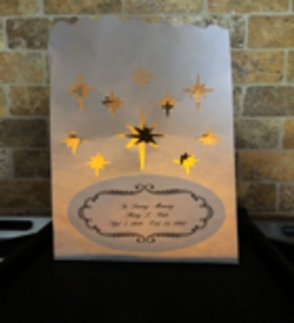 Top story f033ceaff7f4d8256be0 candles 2