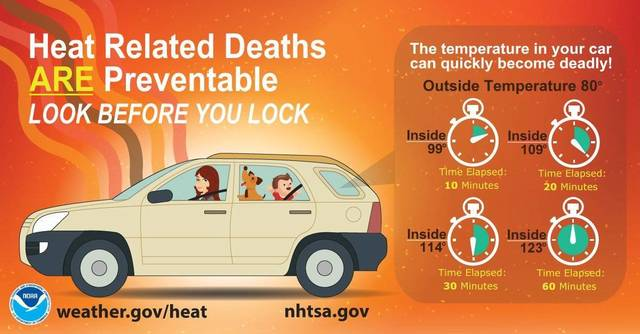 Top_story_f5c345843f0c1be987c6_national_weather_service_heat_reminder_locked_cars