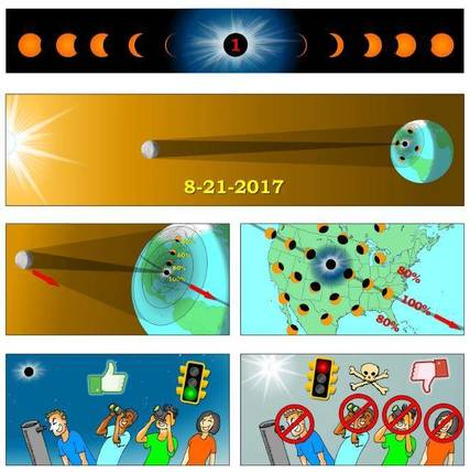 Top_story_f961661d15e1702a03a1_eclips_eye_safety_infographic__cropped_